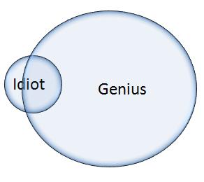idiot_v_genius google image